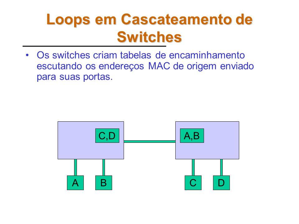 Spanning Tree Protocol: STP Quando os switches colocados em cascata formam caminhos com loops fechados, o encaminhamento de quadros pode levar ao cong