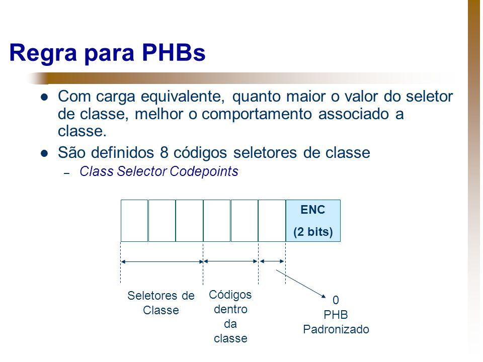Regra para PHBs Com carga equivalente, quanto maior o valor do seletor de classe, melhor o comportamento associado a classe. São definidos 8 códigos s