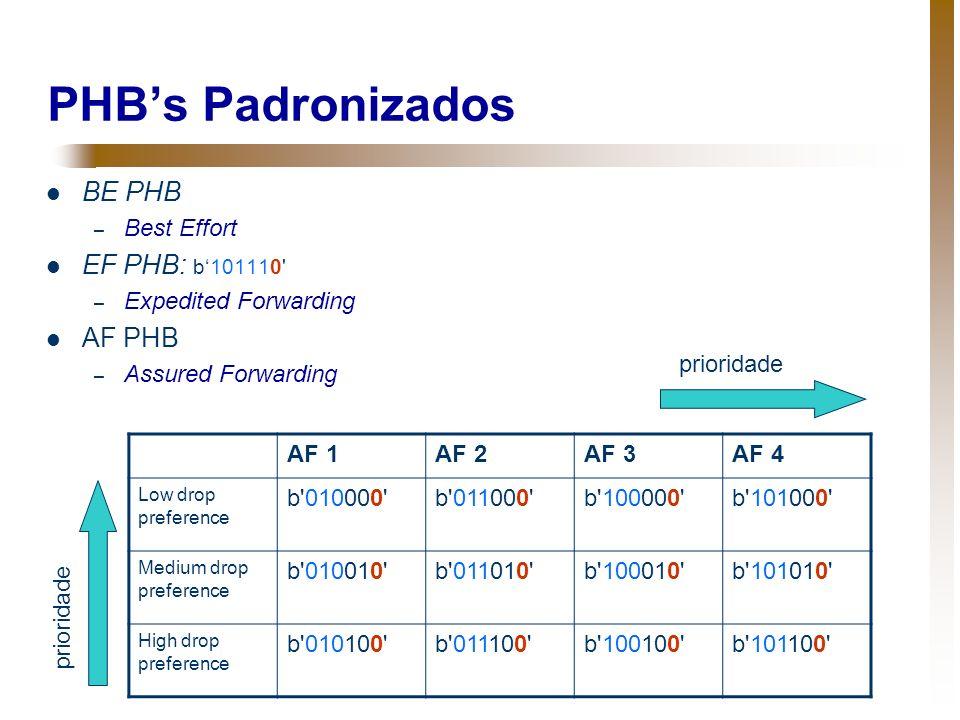 PHBs Padronizados BE PHB – Best Effort EF PHB: b101110' – Expedited Forwarding AF PHB – Assured Forwarding AF 1AF 2AF 3AF 4 Low drop preference b'0100