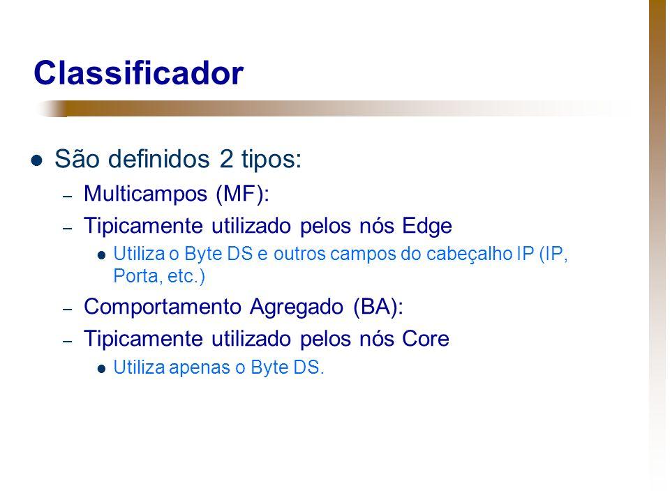 Classificador São definidos 2 tipos: – Multicampos (MF): – Tipicamente utilizado pelos nós Edge Utiliza o Byte DS e outros campos do cabeçalho IP (IP,