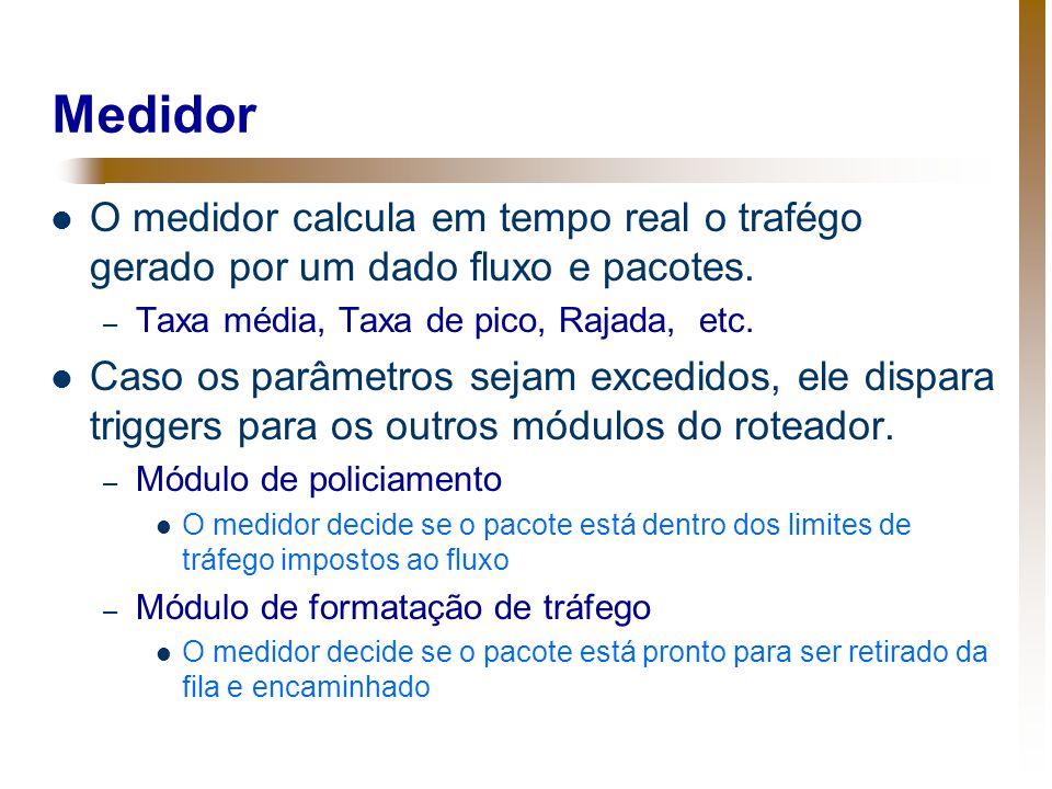 Medidor O medidor calcula em tempo real o trafégo gerado por um dado fluxo e pacotes. – Taxa média, Taxa de pico, Rajada, etc. Caso os parâmetros seja