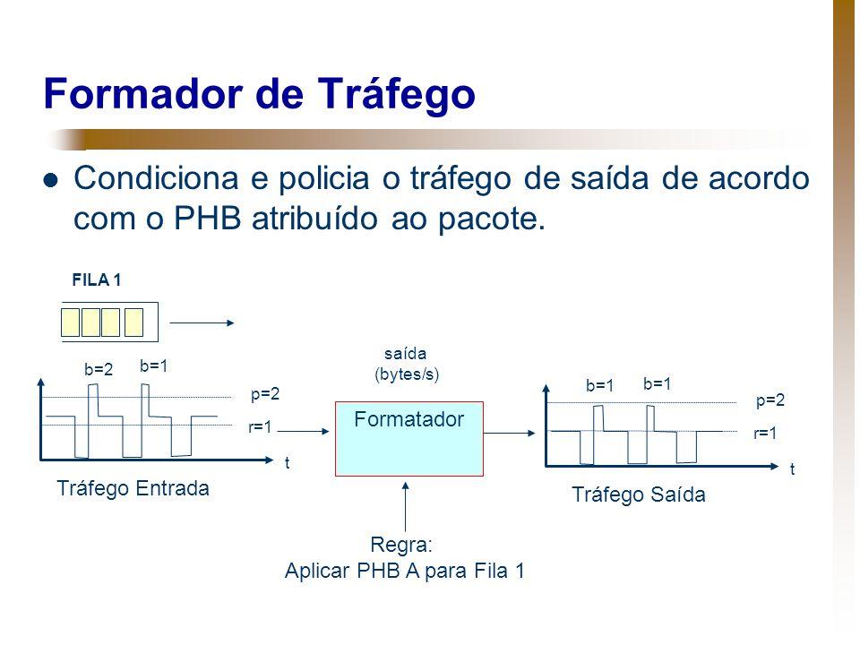 Formador de Tráfego Condiciona e policia o tráfego de saída de acordo com o PHB atribuído ao pacote. Formatador b=1 r=1 saída (bytes/s) p=2 t Tráfego