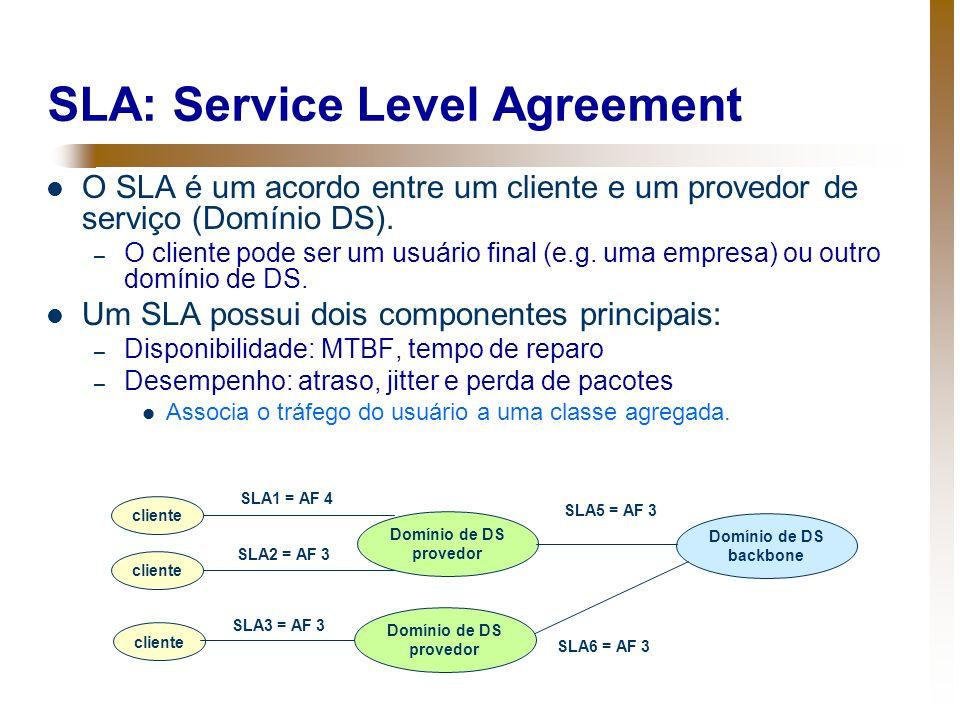 SLA: Service Level Agreement O SLA é um acordo entre um cliente e um provedor de serviço (Domínio DS). – O cliente pode ser um usuário final (e.g. uma