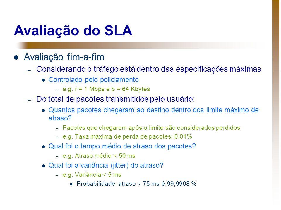 Avaliação do SLA Avaliação fim-a-fim – Considerando o tráfego está dentro das especificações máximas Controlado pelo policiamento – e.g. r = 1 Mbps e