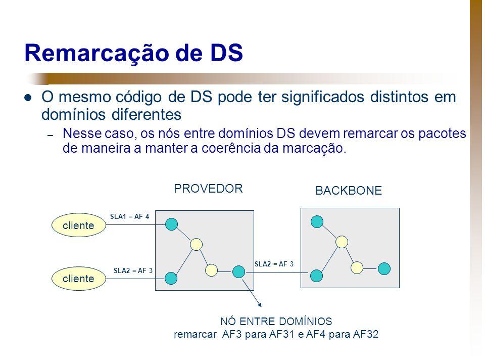 Remarcação de DS O mesmo código de DS pode ter significados distintos em domínios diferentes – Nesse caso, os nós entre domínios DS devem remarcar os