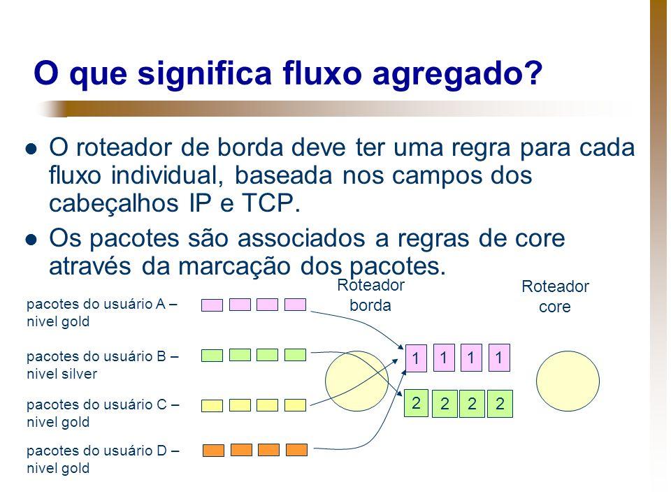 O que significa fluxo agregado? O roteador de borda deve ter uma regra para cada fluxo individual, baseada nos campos dos cabeçalhos IP e TCP. Os paco
