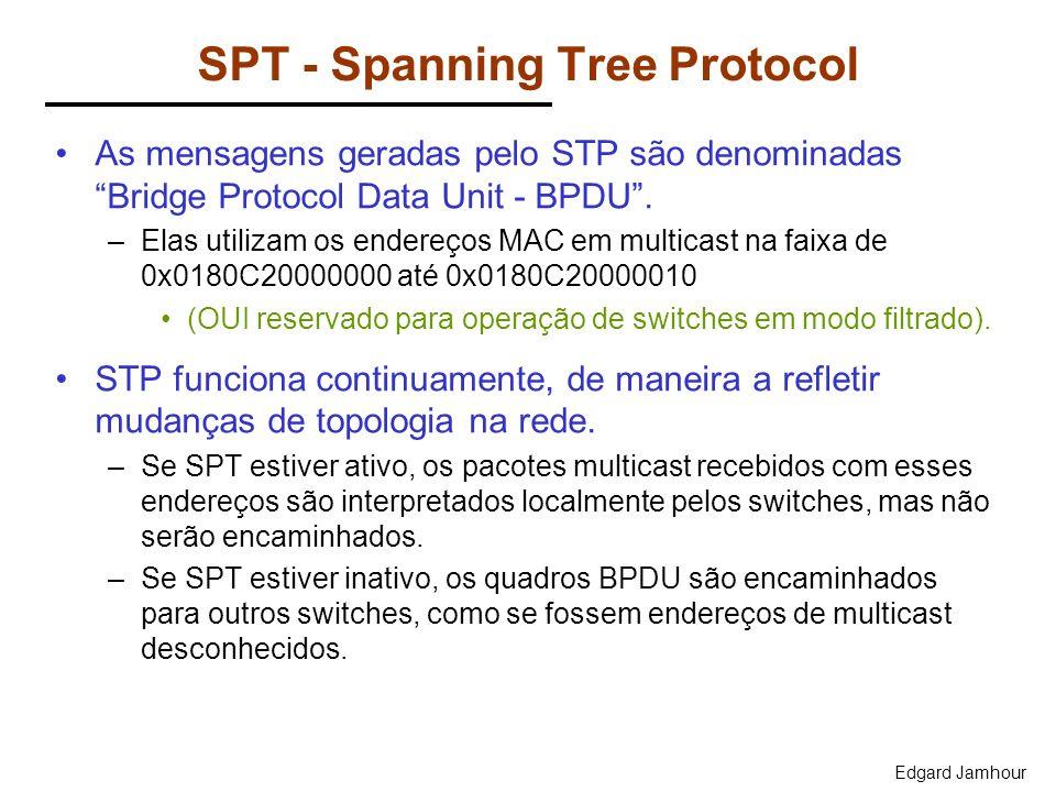 Edgard Jamhour SPT - Spanning Tree Protocol As mensagens geradas pelo STP são denominadas Bridge Protocol Data Unit - BPDU. –Elas utilizam os endereço