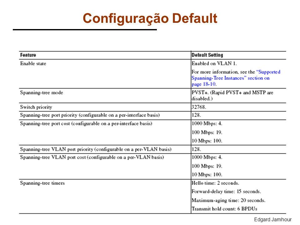 Edgard Jamhour Configuração Default
