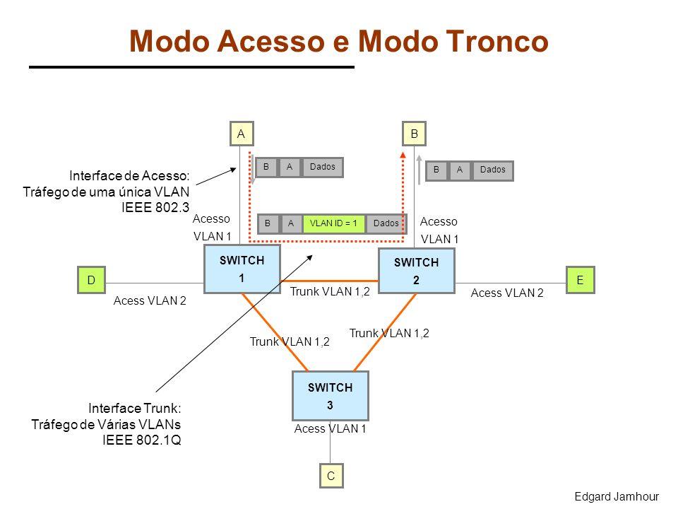 Edgard Jamhour Modo Acesso e Modo Tronco SWITCH 1 SWITCH 2 SWITCH 3 D B Acess VLAN 1 Interface Trunk: Tráfego de Várias VLANs IEEE 802.1Q Interface de