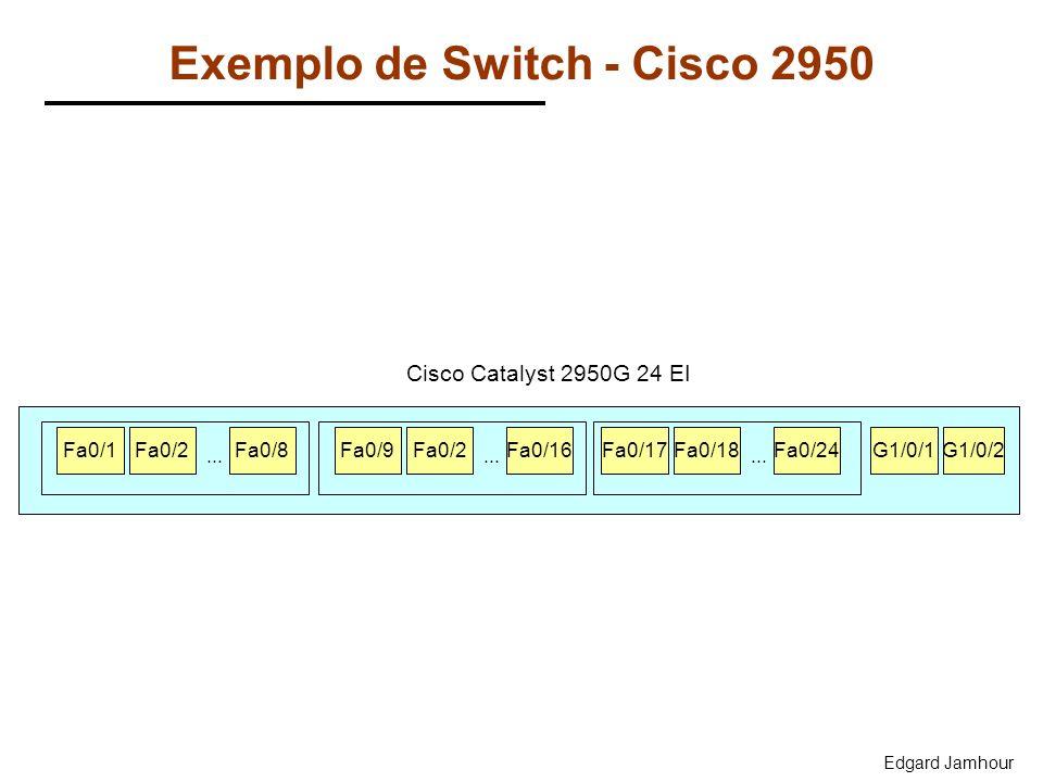 Edgard Jamhour Exemplo de Switch - Cisco 2950 Fa0/1Fa0/2Fa0/8... G1/0/1G1/0/2 Cisco Catalyst 2950G 24 EI Fa0/9Fa0/2Fa0/16... Fa0/17Fa0/18Fa0/24...