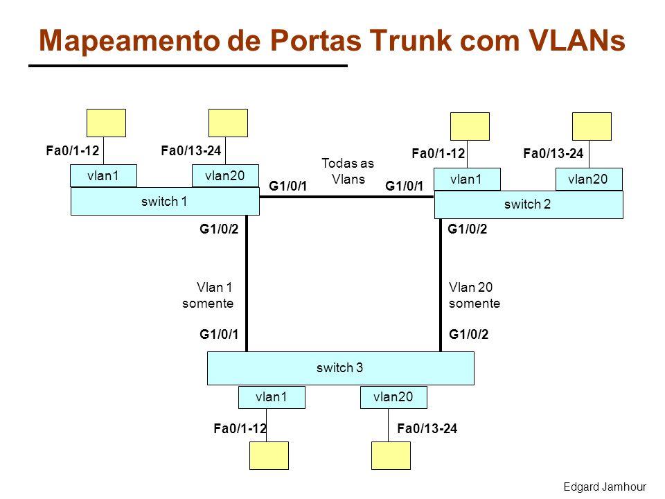 Edgard Jamhour Mapeamento de Portas Trunk com VLANs switch 1 vlan1 switch 3 vlan1vlan20 G1/0/2 Fa0/13-24Fa0/1-12 switch 2 vlan1vlan20 Fa0/1-12 Fa0/13-
