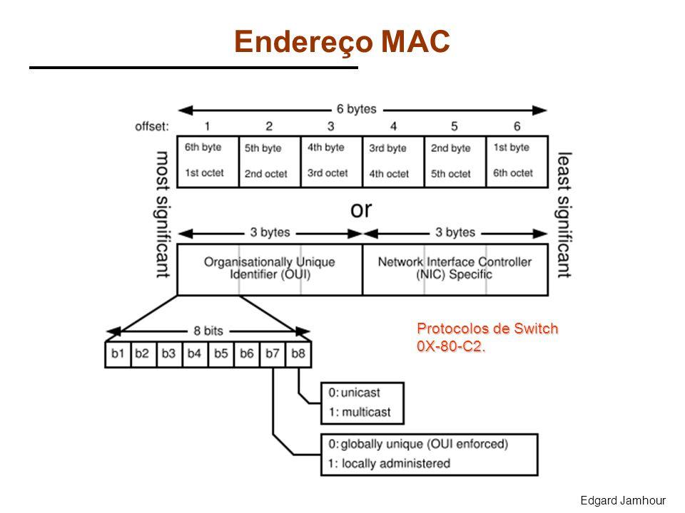 Edgard Jamhour Endereço MAC Protocolos de Switch 0X-80-C2.