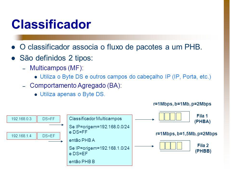 Classificador O classificador associa o fluxo de pacotes a um PHB. São definidos 2 tipos: – Multicampos (MF): Utiliza o Byte DS e outros campos do cab