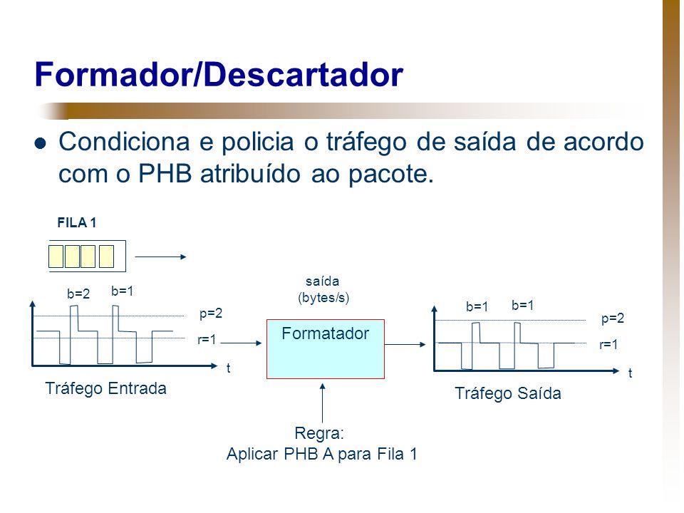 Formador/Descartador Condiciona e policia o tráfego de saída de acordo com o PHB atribuído ao pacote. Formatador b=1 r=1 saída (bytes/s) p=2 t Tráfego