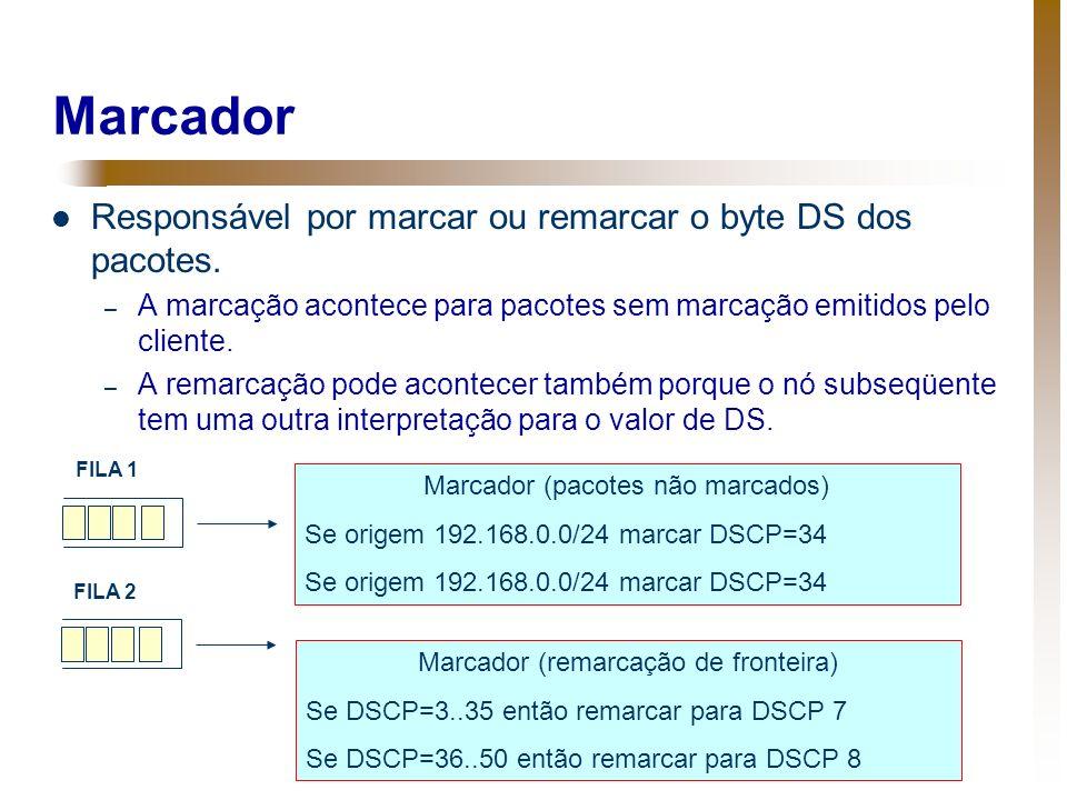 Marcador Responsável por marcar ou remarcar o byte DS dos pacotes. – A marcação acontece para pacotes sem marcação emitidos pelo cliente. – A remarcaç