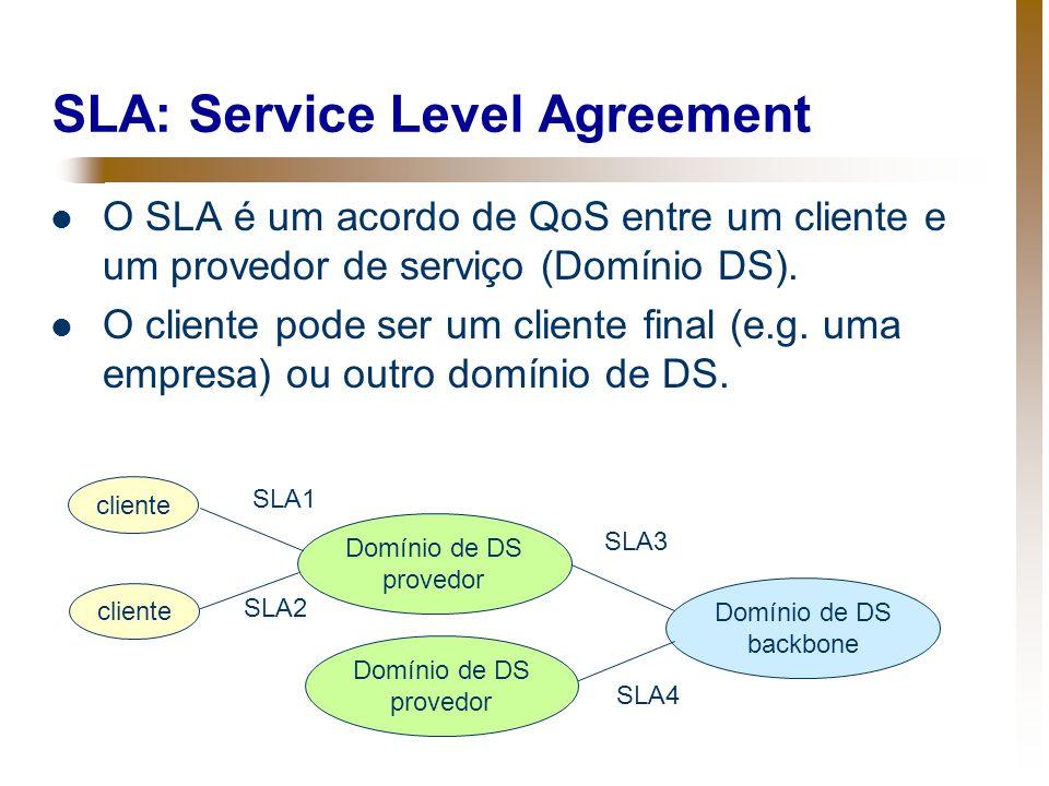 SLA: Service Level Agreement O SLA é um acordo de QoS entre um cliente e um provedor de serviço (Domínio DS). O cliente pode ser um cliente final (e.g