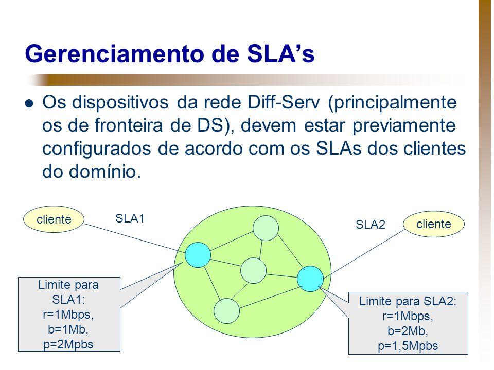 Gerenciamento de SLAs Os dispositivos da rede Diff-Serv (principalmente os de fronteira de DS), devem estar previamente configurados de acordo com os