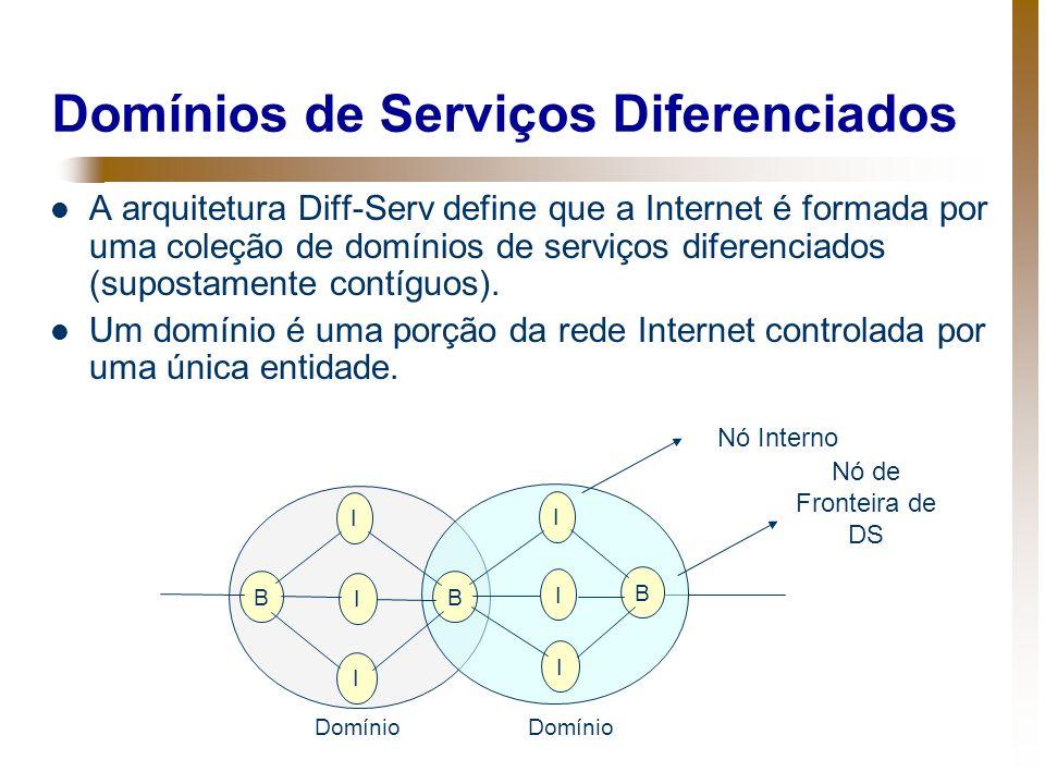 Domínios de Serviços Diferenciados A arquitetura Diff-Serv define que a Internet é formada por uma coleção de domínios de serviços diferenciados (supo