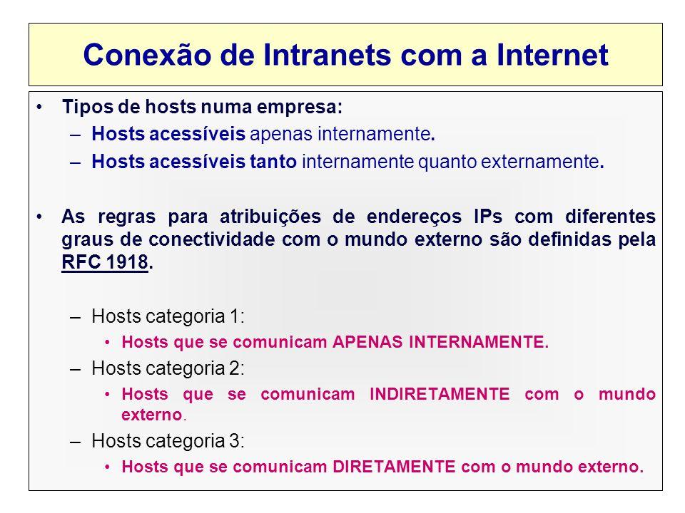 Endereços na Internet Conceito: A atribuição de endereços IP para os computadores que se conectam a Internet é coordenada por autoridades de abrangênc