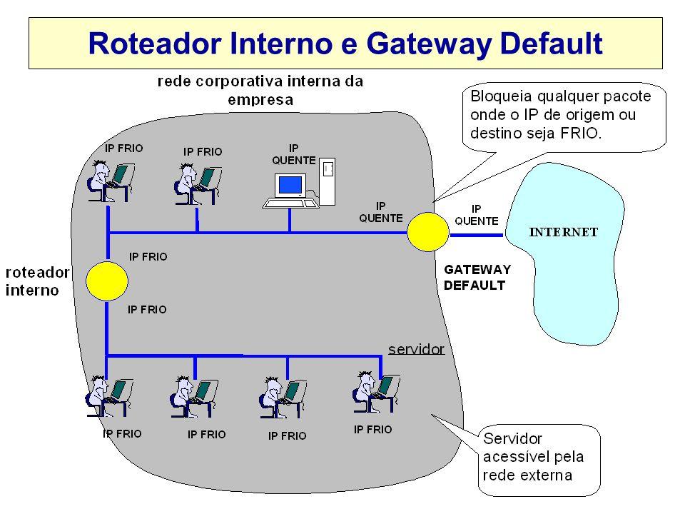 Endereços na Intranet: RFC 1918 REGRA: –A RFC 1918 recomenda que os roteadores em redes que não estiverem usando um espaço de endereço privado, especi