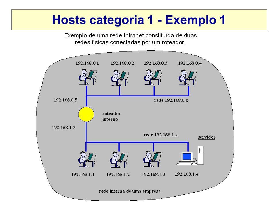 Roteador Interno e Gateway Default
