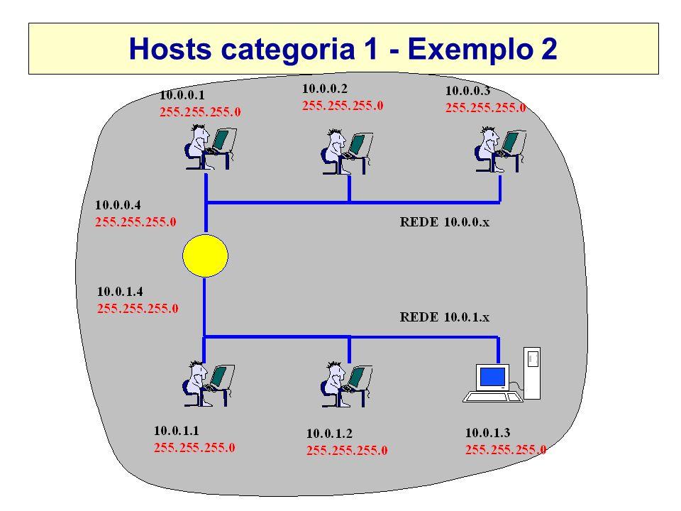 Classes de Endereçamento ENDEREÇOS FRIOS (CATEGORIA 1) 1 REDE CLASSE A: 10.0.0.0 a 10.255.255.255 16 REDES CLASSE B: 172.16.0.0 a 172.31.255.255 256 R