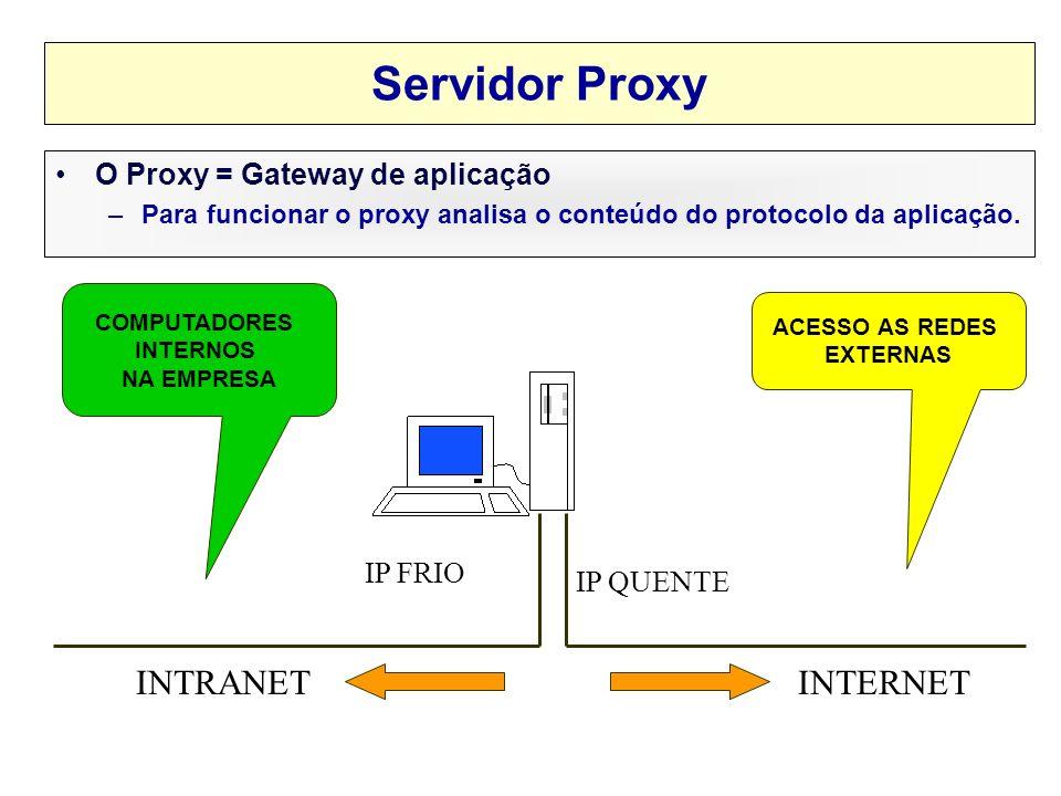 Servidor Proxy O Proxy é geralmente implementado através de um computador com duas interfaces de rede, uma conectada a rede interna e a outra a rede e