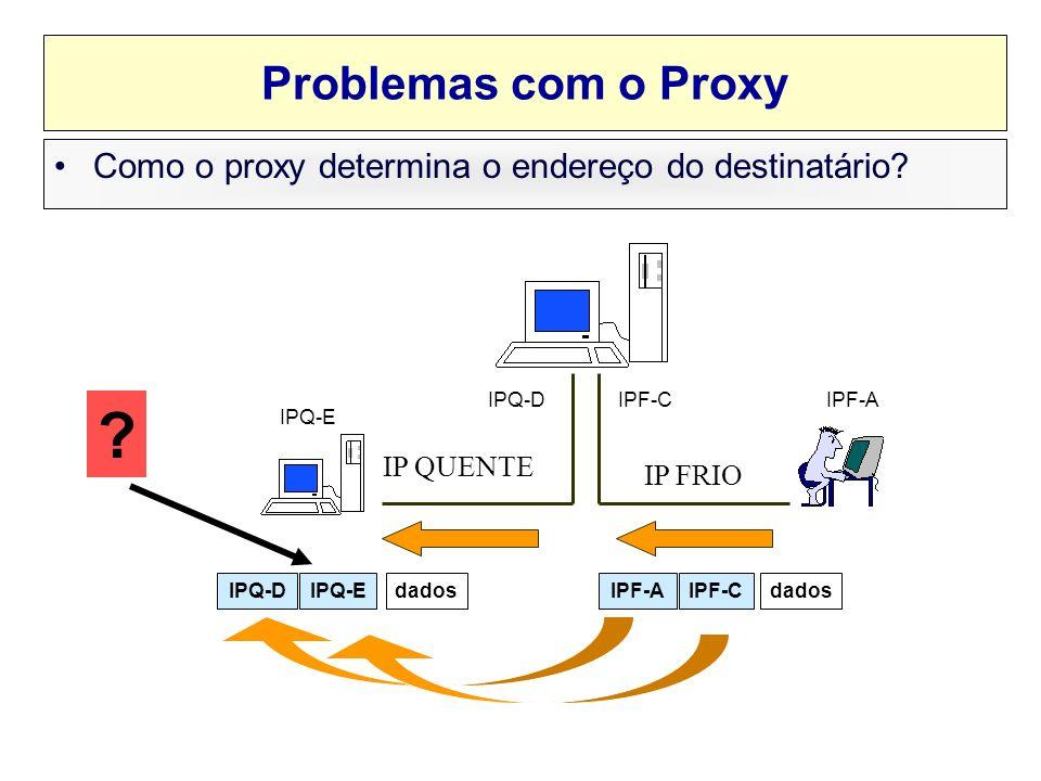 PROXY Internet IP quente IP frio IP quente 1 ROUTER 2 Rede Interna servidor Rede Não Protegida 3 IPQ-DIPQ-Edados IPF-A IPF-B IPF-D IPF-C IPQ-D IPQ-E I