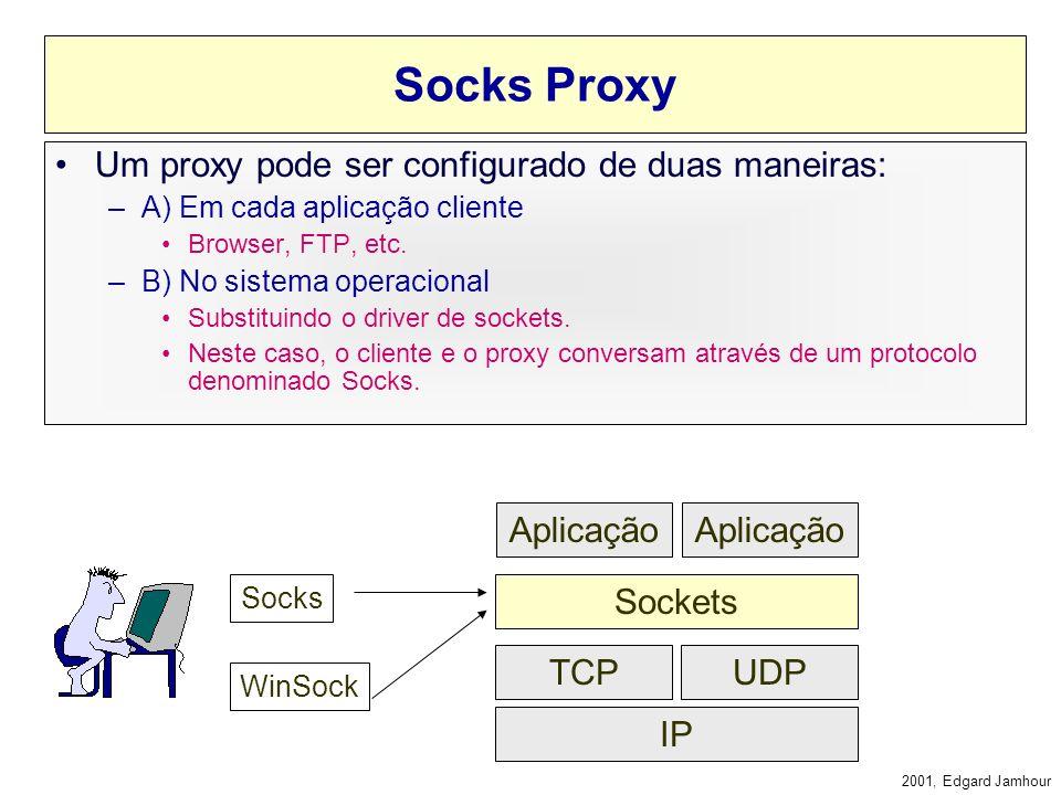 O Proxy Depende da Aplicação Numa rede conectada através de Proxy, os serviços disponibilizados pelos usuários são limitados aos serviços que o Proxy