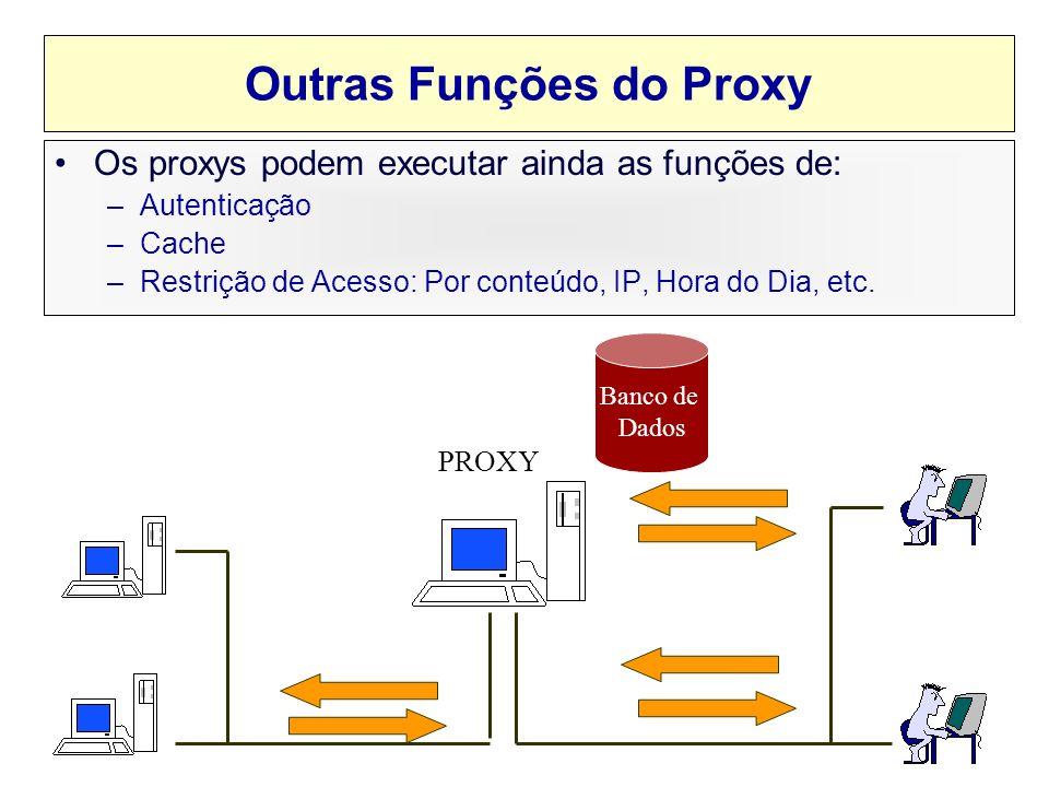 2001, Edgard Jamhour Procolo Socks A versão corrente do protocolo SOCKs é 5.0 –RFC1928: suporta TCP, UDP e autenticação As implementações atuais, entr