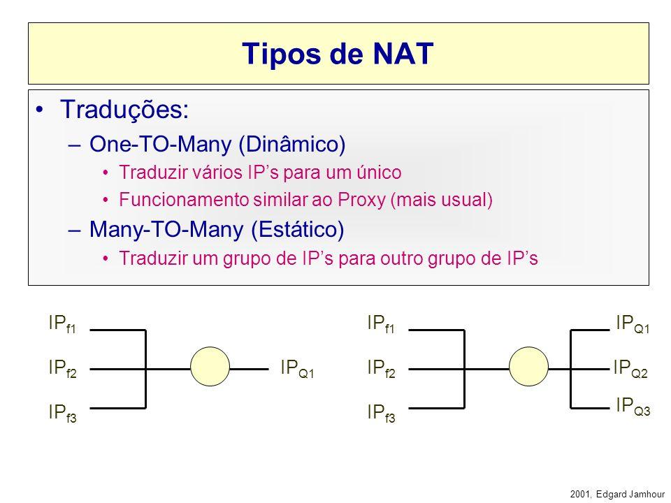 2001, Edgard Jamhour NAT: Network Address Translation Permite traduzir endereços privados em endereços registrados. –Seu funcionamento é definido pela