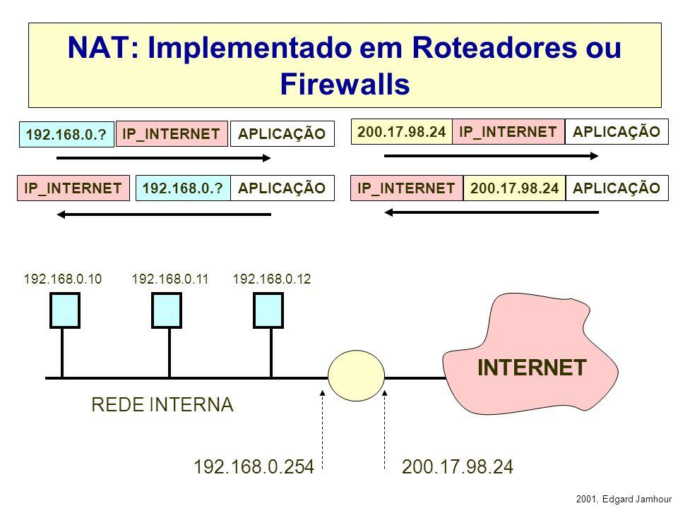 2001, Edgard Jamhour Tipos de NAT Traduções: –One-TO-Many (Dinâmico) Traduzir vários IPs para um único Funcionamento similar ao Proxy (mais usual) –Ma