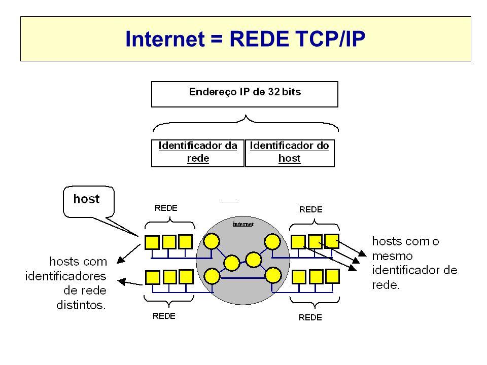 Internet = REDE TCP/IP