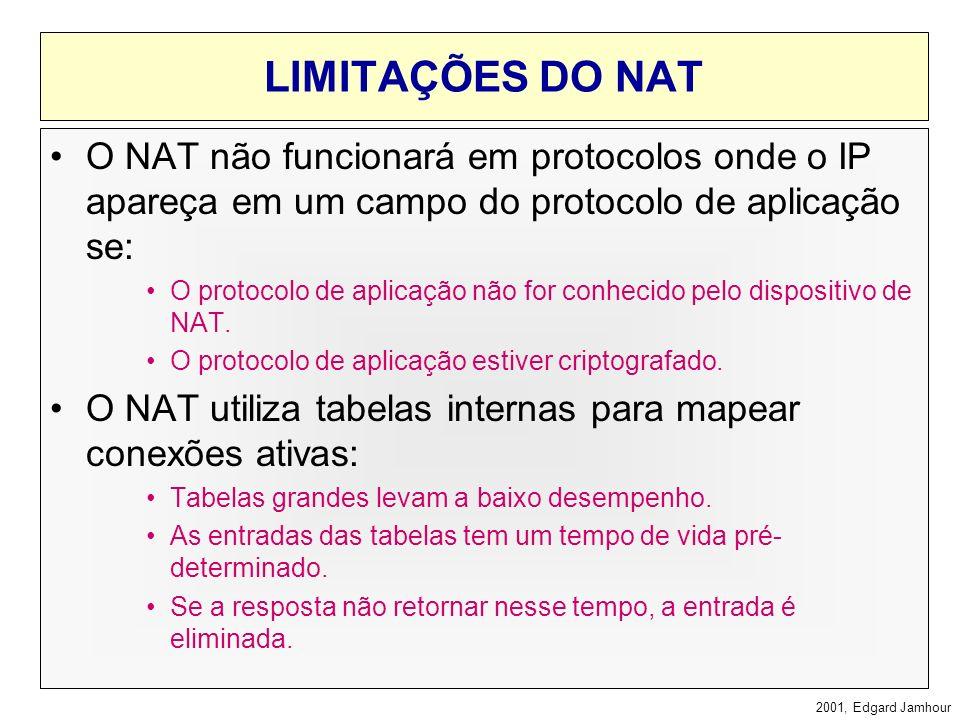 2001, Edgard Jamhour LIMITAÇÕES DO NAT NAT permite apenas que clientes internos acessem servidores externos: Um computador com IP privado funcionará a