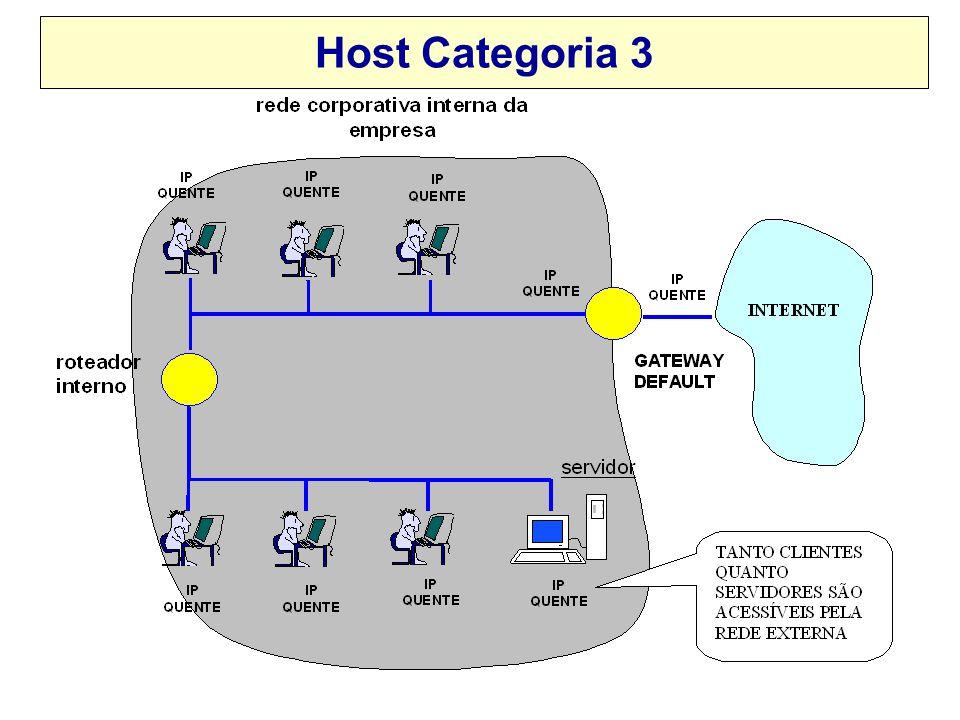 2001, Edgard Jamhour Soluções Reversas Existem soluções de Proxy e NAT reversos, utilizados para permitir que computadores com IP frio funcionem como