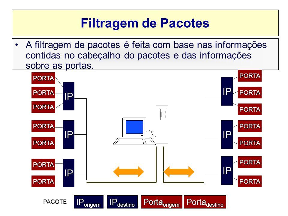 Arquitetura Cliente-Servidor As categorias de Hosts se aplicam tanto a clientes quanto a servidores.