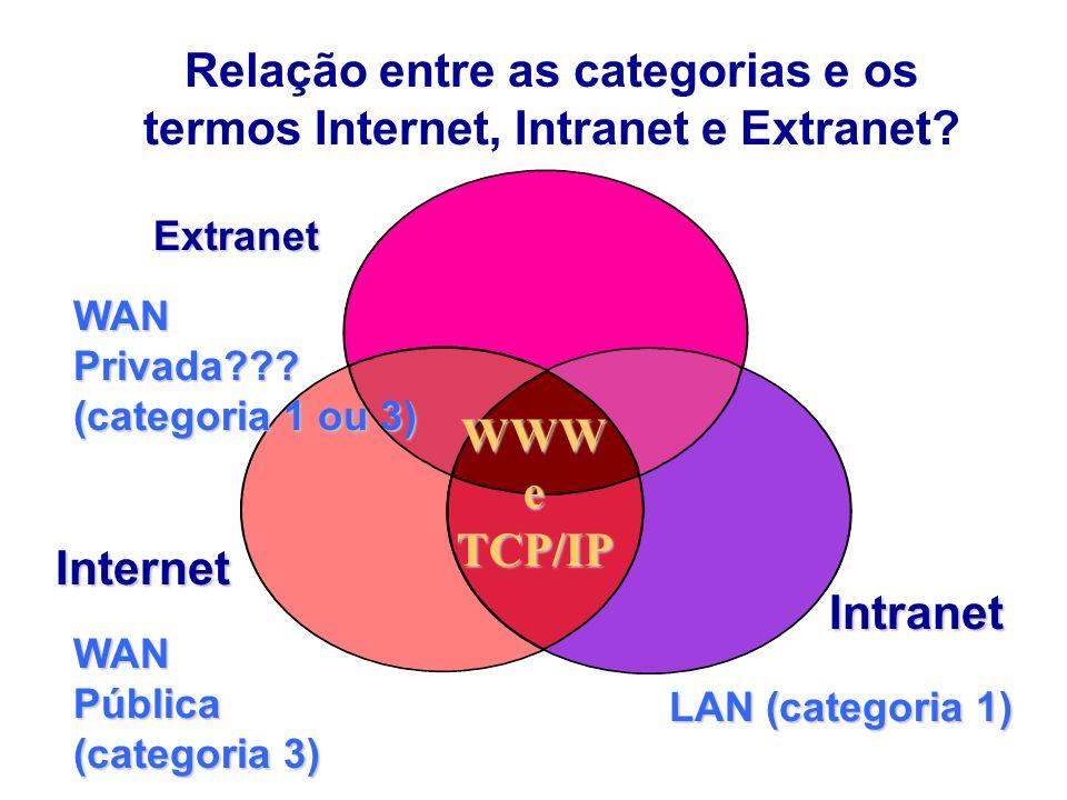 Filtragem de Pacotes A filtragem de pacotes é feita com base nas informações contidas no cabeçalho do pacotes e das informações sobre as portas. IP IP