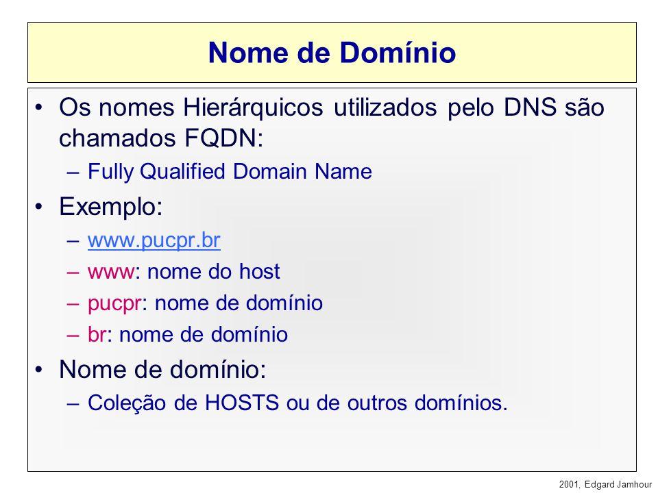 2001, Edgard Jamhour Serviço DNS Nome? Serviço DNS um ou mais servidores armazenam um banco de dados distribuídos IP IP B Servidor DNS