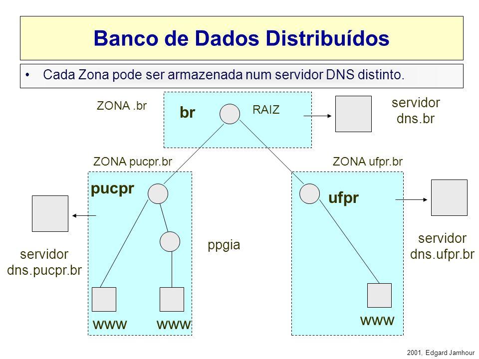 2001, Edgard Jamhour Banco de Dados Distribuídos No serviço DNS, os nomes estão armazenados em ZONAS. Zonas são arquivos textos que contém os nomes de