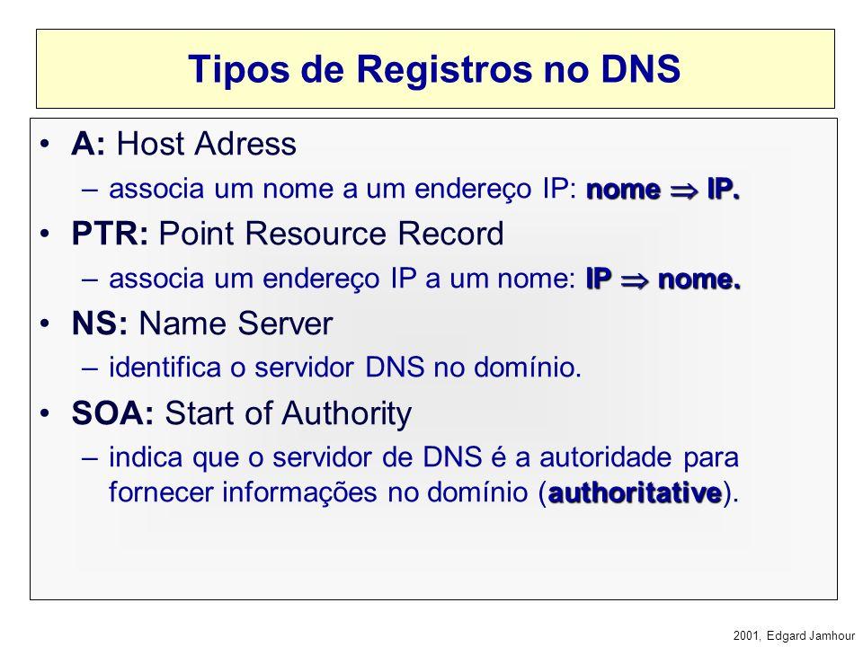 2001, Edgard Jamhour Exemplos de arquivo de Zona @ SOA dns.ufpr.br @ NS dns.ufpr.br dns.ufpr.br. A 200.101.0.12 www A 200.101.0.15 ZONA ufpr.br @ SOA