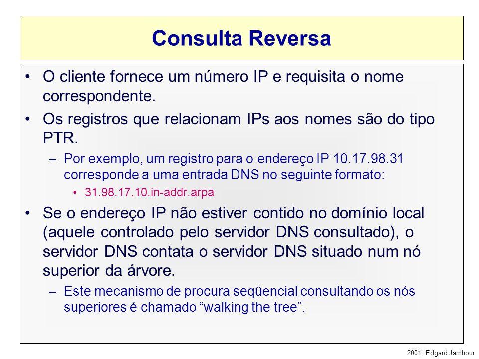 2001, Edgard Jamhour Tipos de Registros no DNS A: Host Adress nome IP. –associa um nome a um endereço IP: nome IP. PTR: Point Resource Record IP nome.