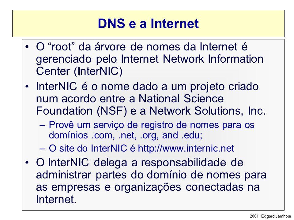 2001, Edgard Jamhour Consulta Recursiva Graças ao ponteiros NS e FORWARDER qualquer servidor DNS pode responder por toda a árvore de nomínios. A respo
