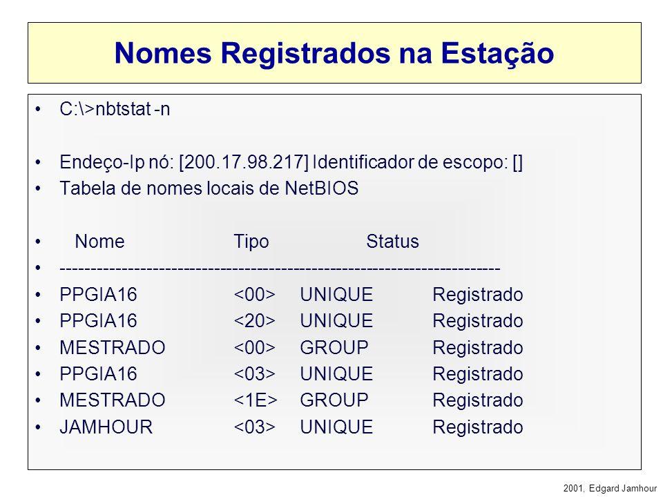 2001, Edgard Jamhour Nomes NetBIOS O espaço de nomes NetBIOS é flat –flat = não segmentado –implica que cada nome NetBIOS na rede deve ser único Os re