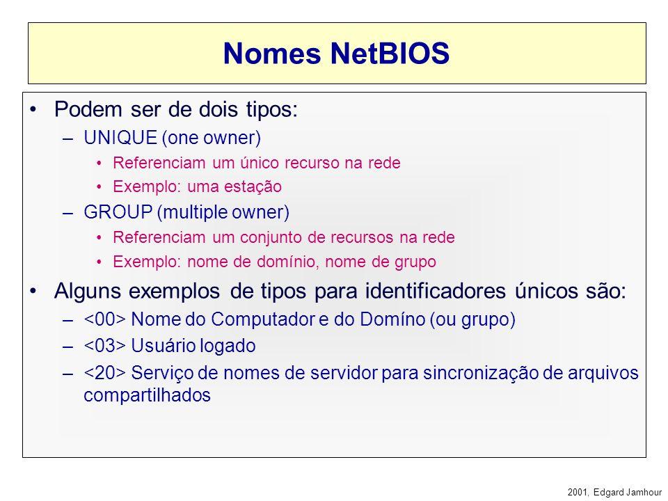 2001, Edgard Jamhour Nomes Registrados na Estação C:\>nbtstat -n Endeço-Ip nó: [200.17.98.217] Identificador de escopo: [] Tabela de nomes locais de N