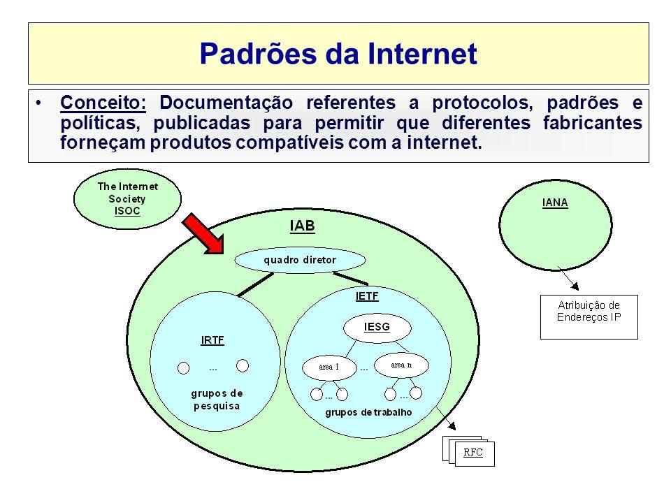 Padrões da Internet Conceito: Documentação referentes a protocolos, padrões e políticas, publicadas para permitir que diferentes fabricantes forneçam produtos compatíveis com a internet.