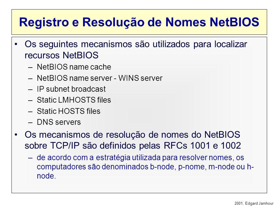 2001, Edgard Jamhour Nomes NetBIOS Podem ser de dois tipos: –UNIQUE (one owner) Referenciam um único recurso na rede Exemplo: uma estação –GROUP (mult