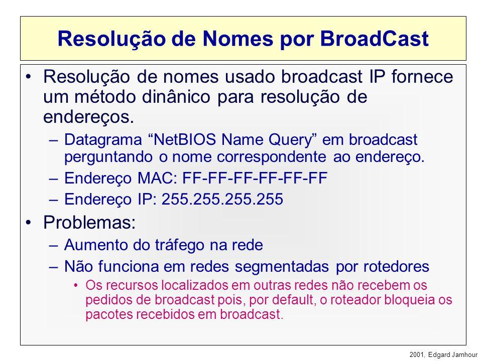 2001, Edgard Jamhour Registro e Resolução de Nomes NetBIOS Os seguintes mecanismos são utilizados para localizar recursos NetBIOS –NetBIOS name cache
