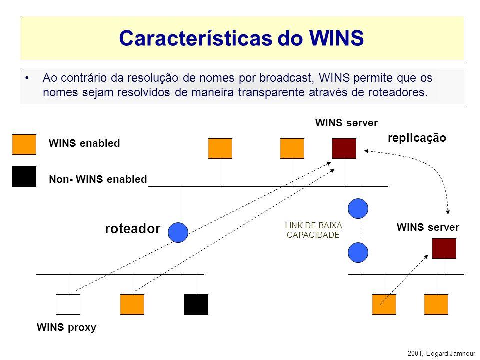 2001, Edgard Jamhour WINS NÃO USA BROADCAST REDE A REDE B IAPO1IAPO2ACMELAB0101PPGIA WINS SERVER IP e NOME são fornecidos na inicialização TABELA DINÂ