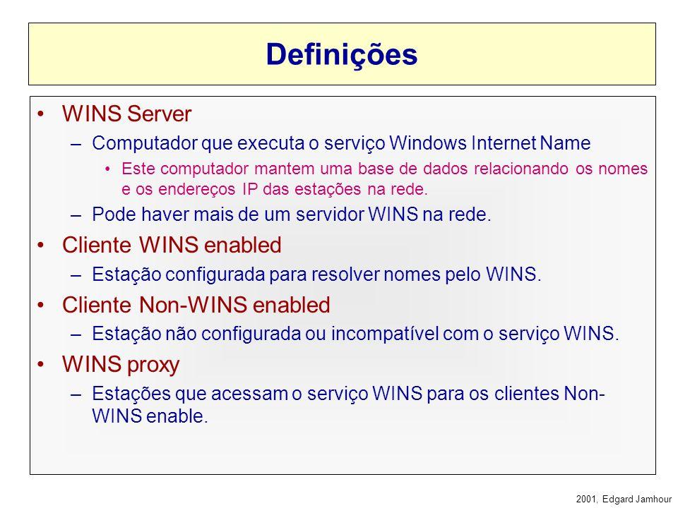 2001, Edgard Jamhour Características do WINS Ao contrário da resolução de nomes por broadcast, WINS permite que os nomes sejam resolvidos de maneira t