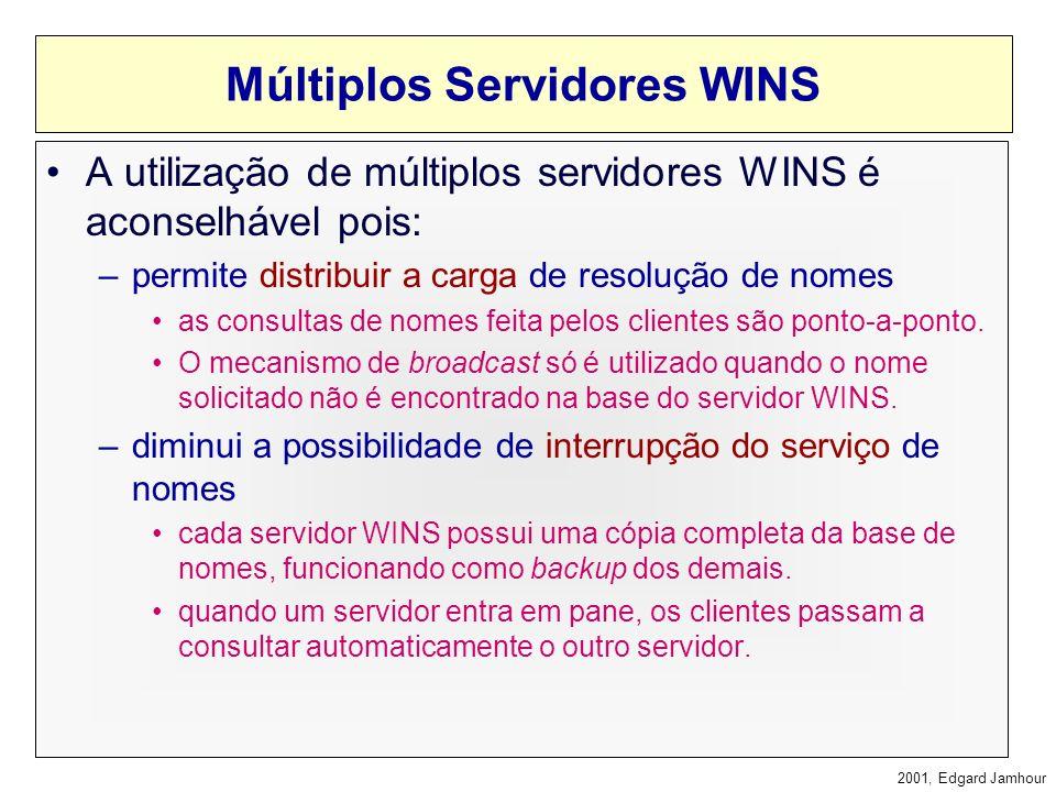 2001, Edgard Jamhour Definições WINS Server –Computador que executa o serviço Windows Internet Name Este computador mantem uma base de dados relaciona